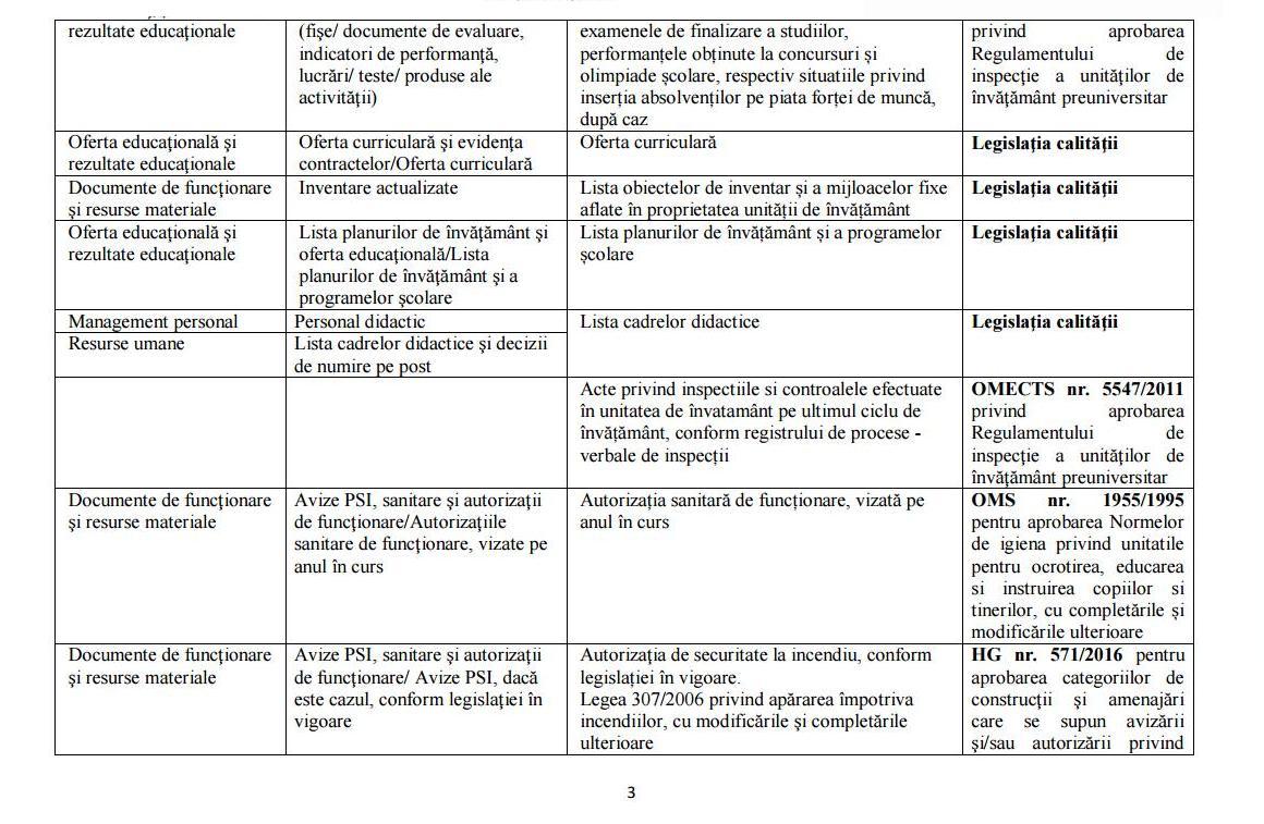 documente aracip