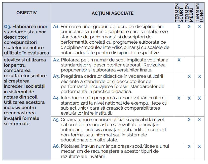 romania educata - evaluarea elevilor