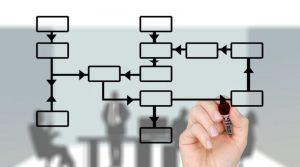 Procedura desfăşurării cercetării disciplinare a profesorilor