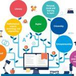 Cele 8 competențe cheie