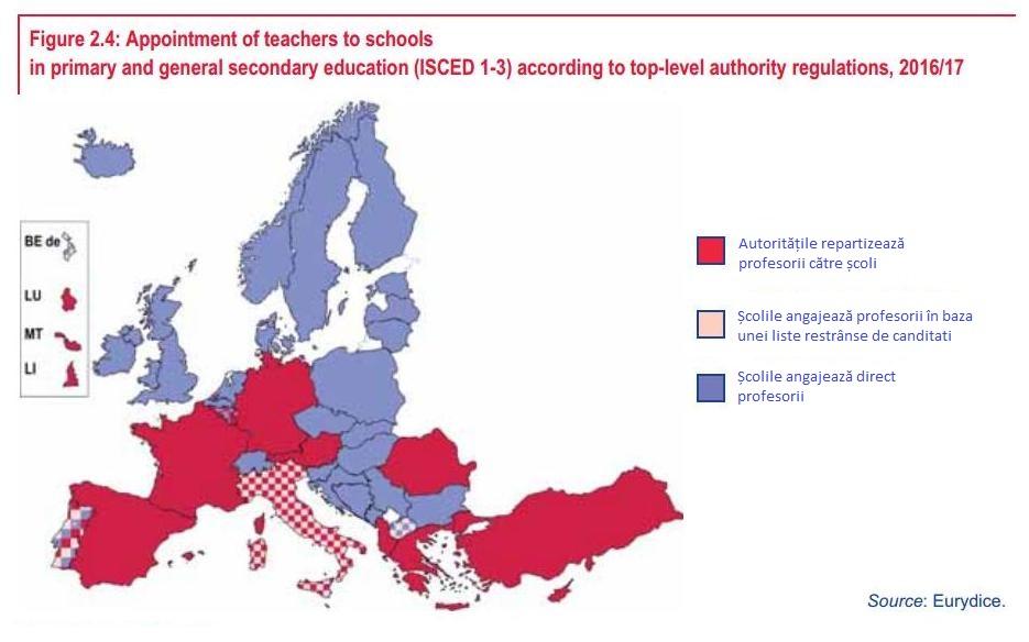 angajarea profesorilor in Europa