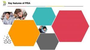 Ce este PISA?